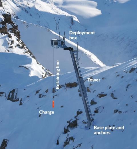 avalanche-tower_beschriftet_en